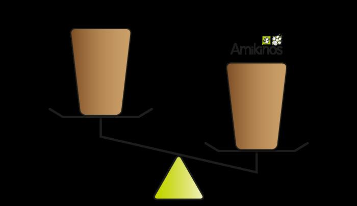 Balance montrant la différence de densité entres des croquettes classiques et les croquettes Amikinos