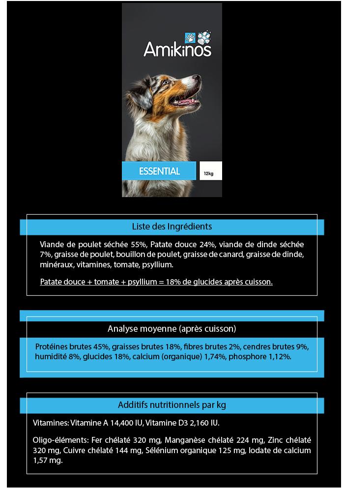 Caractéristiques de la nouvelle croquette Amikinos Essential chien