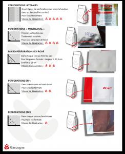 Illustration montrant les différents types de perforation de sac plastique utilisé par la marque Gascogne Sac.